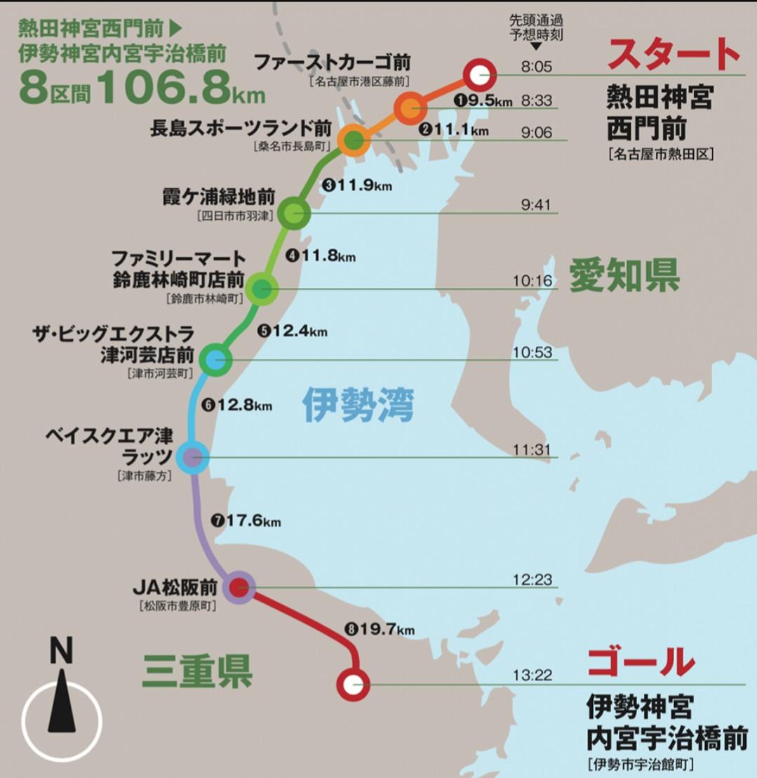 全日本大学駅伝2019のコース