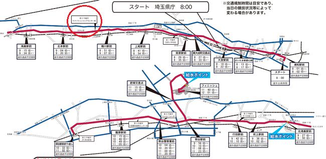 東日本実業団駅伝2019コース図