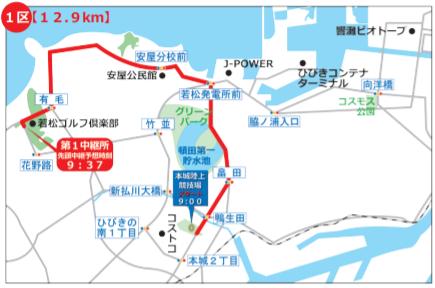 九州実業団駅伝のコース(1区)