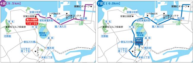 九州実業団毎日駅伝のコース