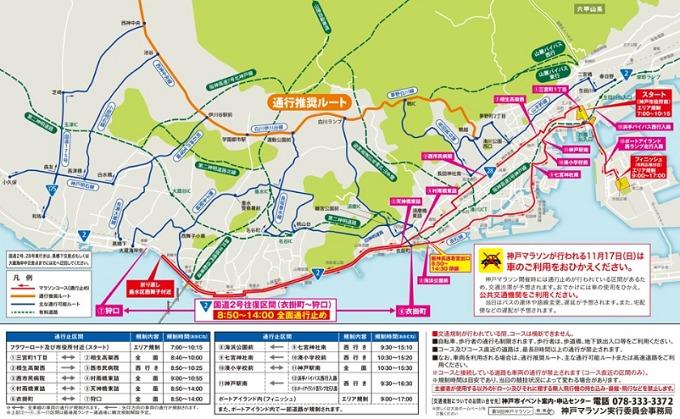 神戸マラソン2019の交通規制図