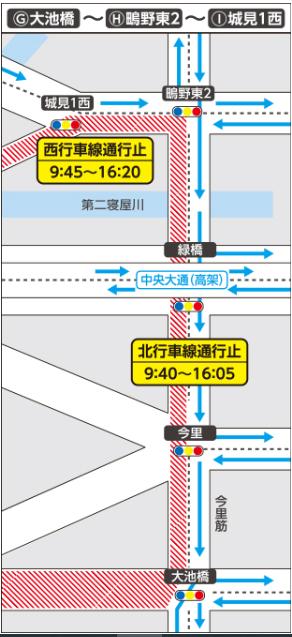 大阪マラソン2019の通行止め区域