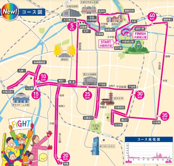 大阪マラソン2019新コース