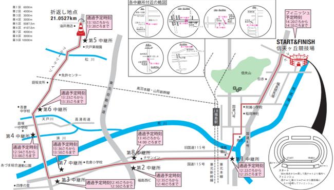 東日本女子駅伝のコース図