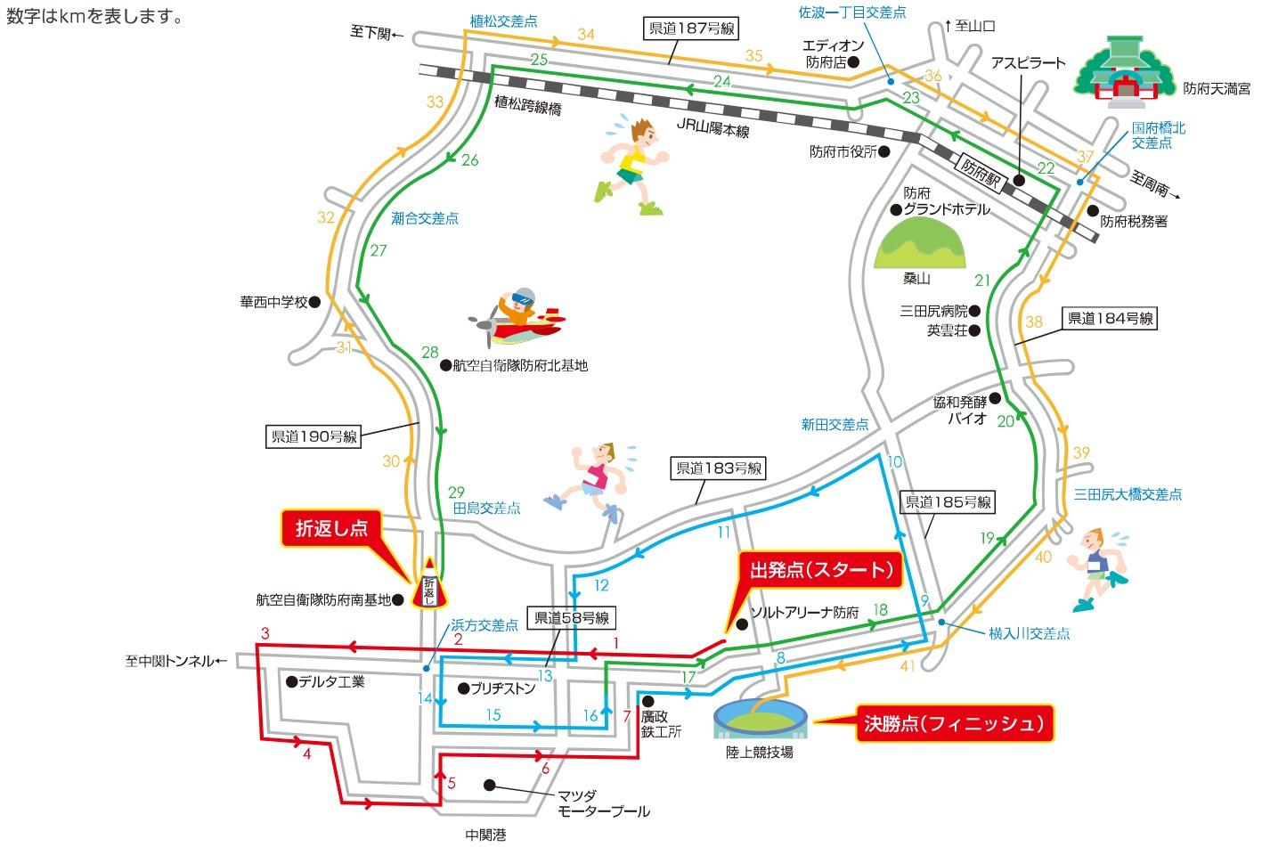 防府読売マラソン2019のコース