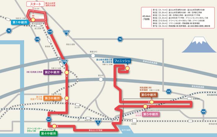 富士山女子駅伝2019のコース図