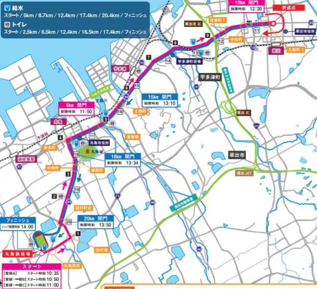 香川丸亀国際ハーフマラソンのコース