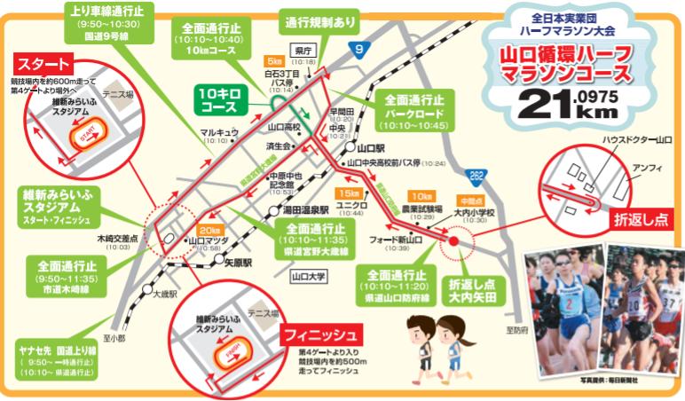 山口 ハーフ マラソン
