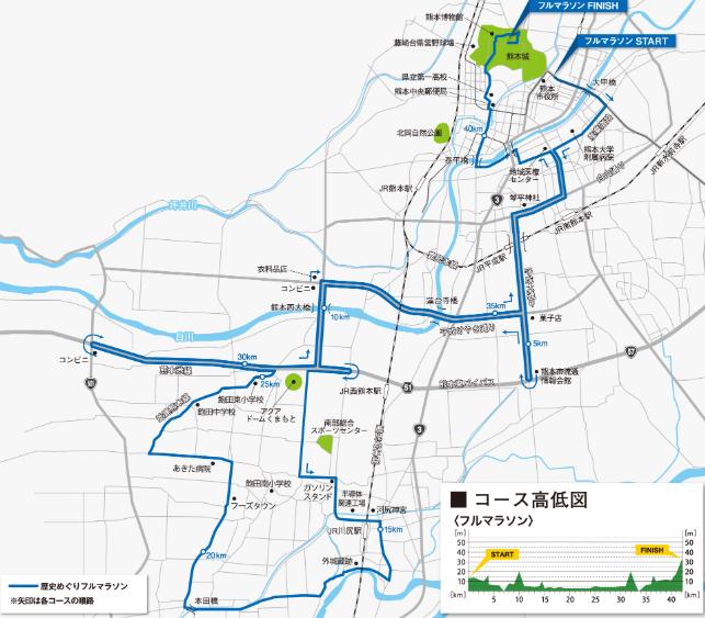 熊本城マラソン2020のコース(歴史めぐりフルマラソン)