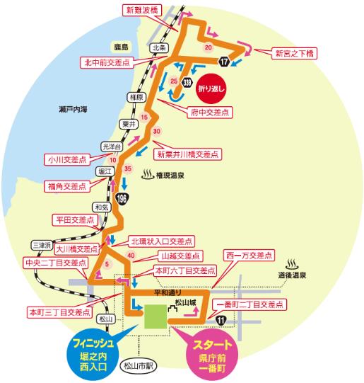 愛媛マラソン2020のコース図