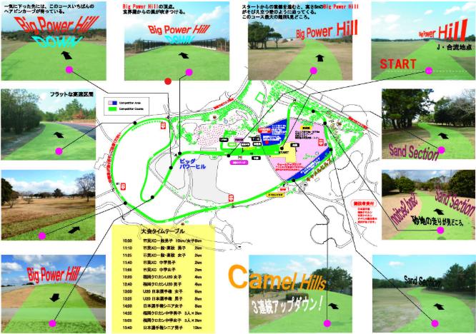 クロスカントリー日本選手権のコース図