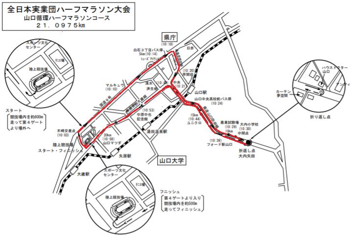 全日本実業団ハーフマラソン2020のコース