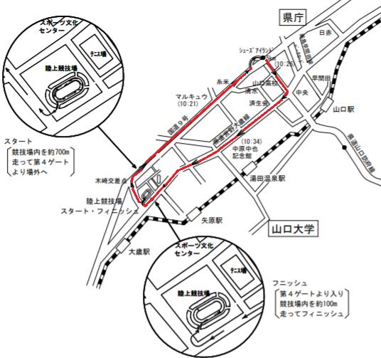 全日本実業団ハーフマラソン 女子10kmのコース図