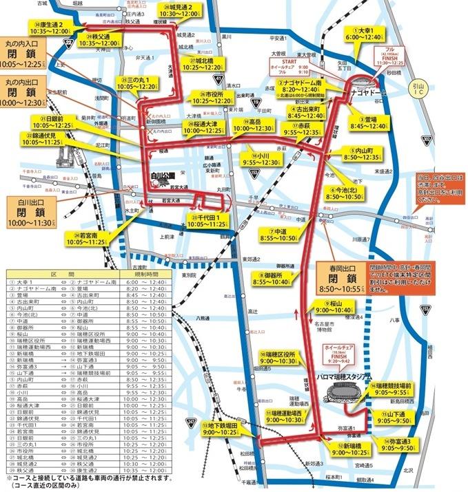 名古屋ウィメンズマラソン2020の交通規制