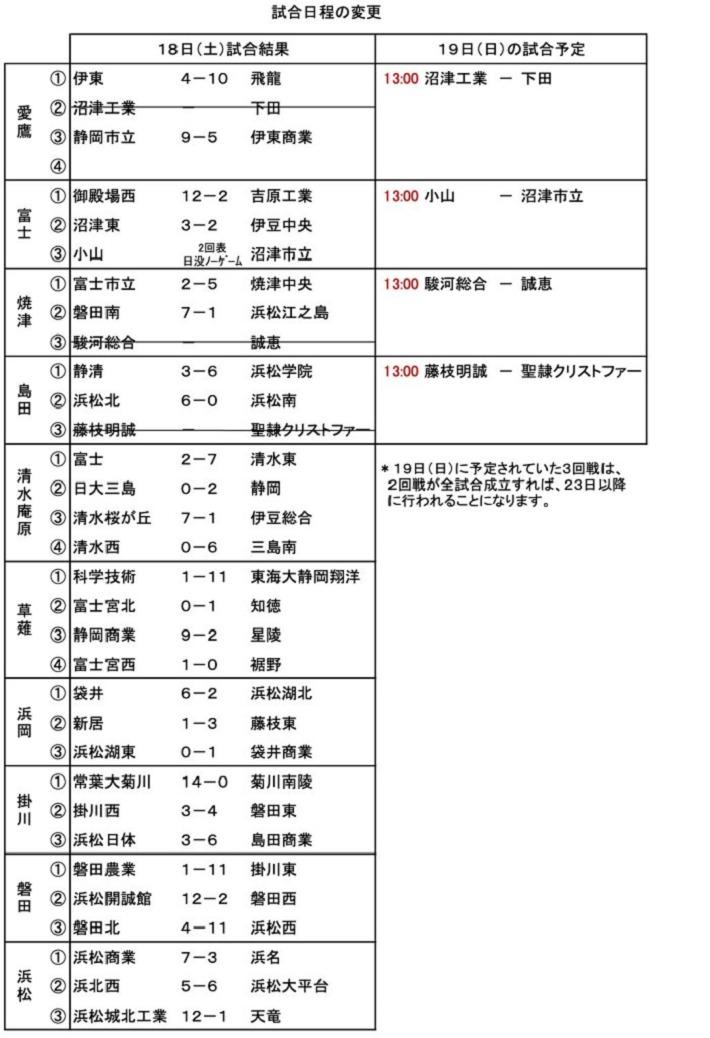 高校野球静岡大会2020順延によるスケジュール変更7月19日