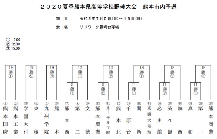 熊本県高校野球代替大会2020のトーナメント表 熊本市内地区予選