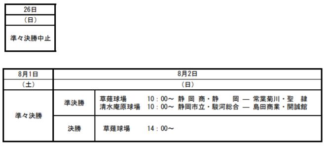 高校野球静岡大会2020のスケジュール変更